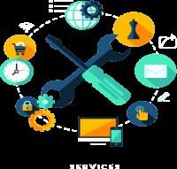Digital Services Mayo